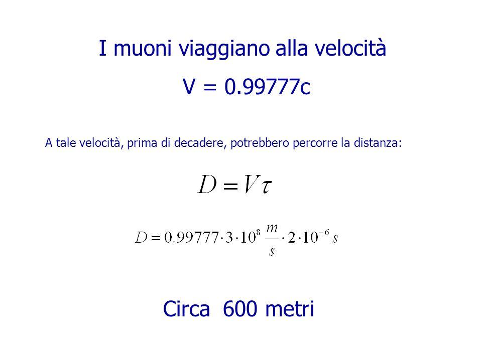 I muoni viaggiano alla velocità V = 0.99777c A tale velocità, prima di decadere, potrebbero percorre la distanza: Circa 600 metri