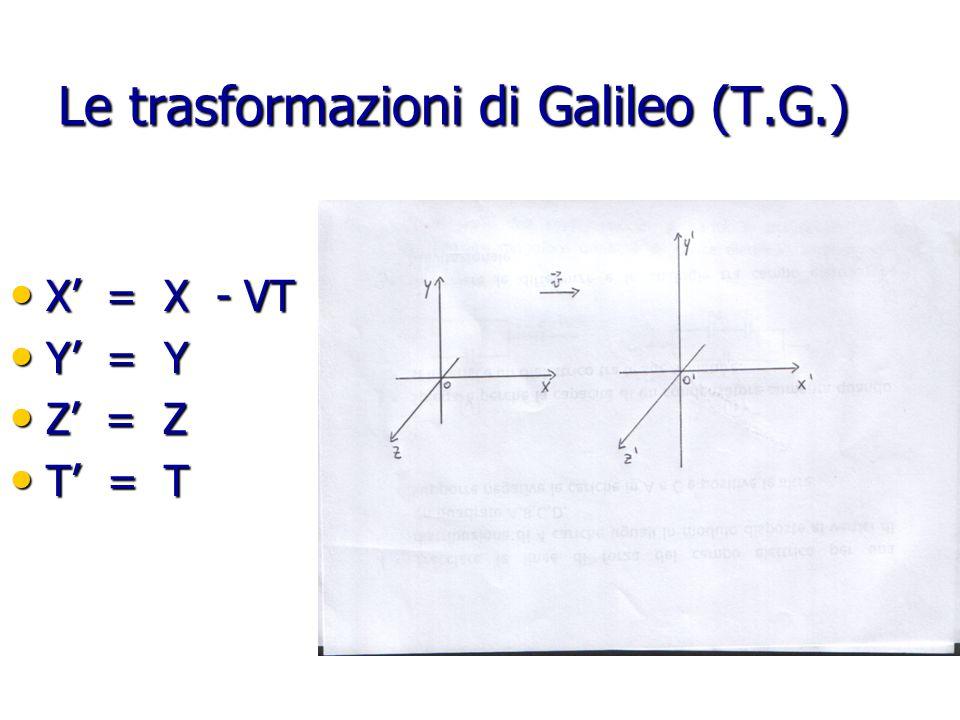 Le trasformazioni di Galileo (T.G.) X' = X - VT X' = X - VT Y' = Y Y' = Y Z' = Z Z' = Z T' = T T' = T