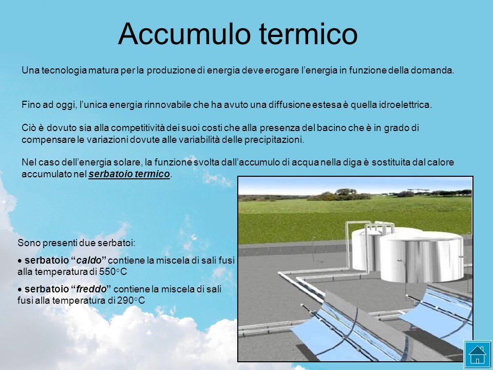 Accumulo termico Una tecnologia matura per la produzione di energia deve erogare l'energia in funzione della domanda.
