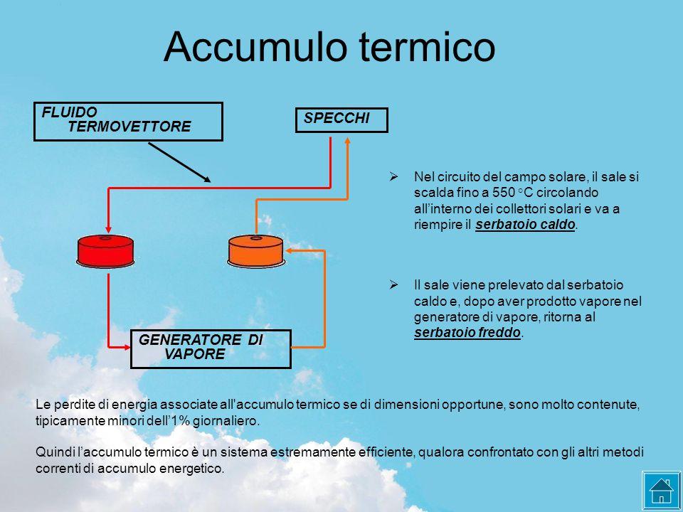 Accumulo termico Le perdite di energia associate all accumulo termico se di dimensioni opportune, sono molto contenute, tipicamente minori dell'1% giornaliero.