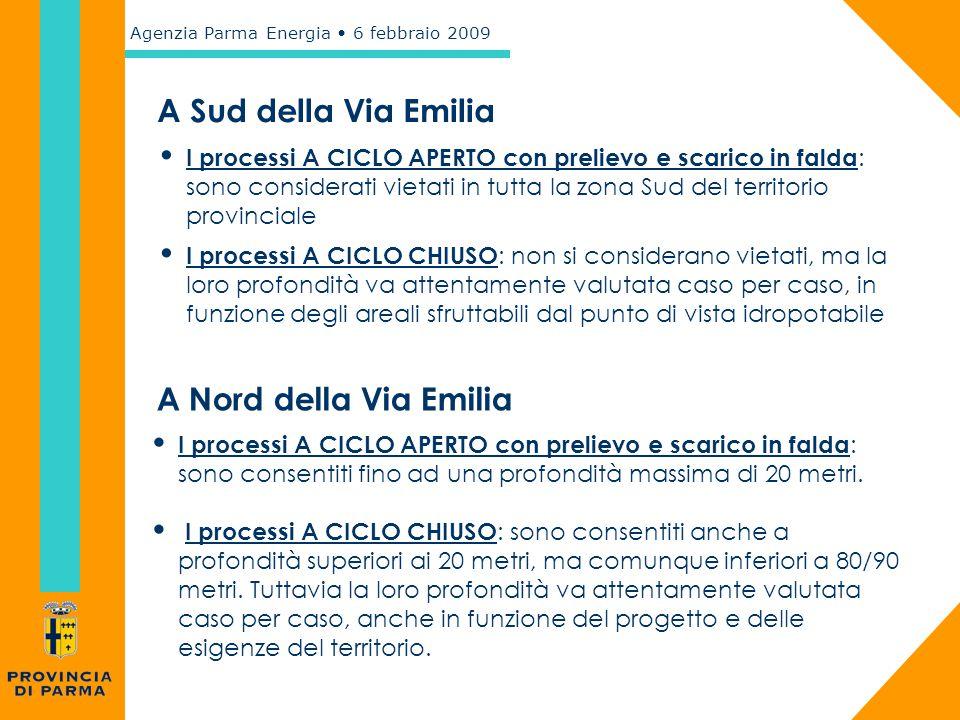 Agenzia Parma Energia 6 febbraio 2009 A Nord della Via Emilia I processi A CICLO APERTO con prelievo e scarico in falda : sono consentiti fino ad una