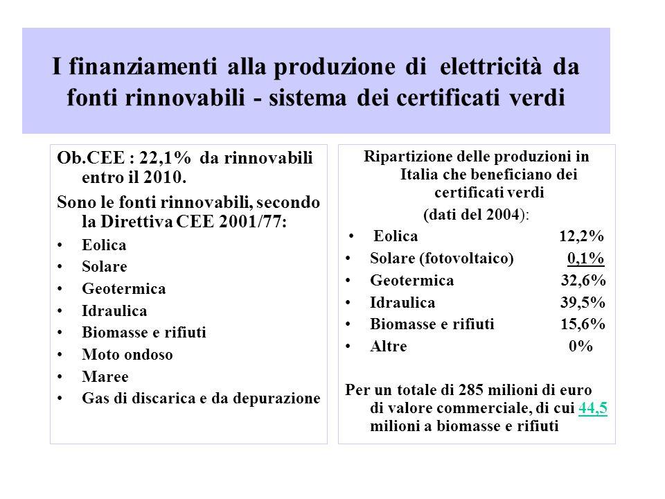I finanziamenti alla produzione di elettricità da fonti rinnovabili - sistema dei certificati verdi Ob.CEE : 22,1% da rinnovabili entro il 2010. Sono