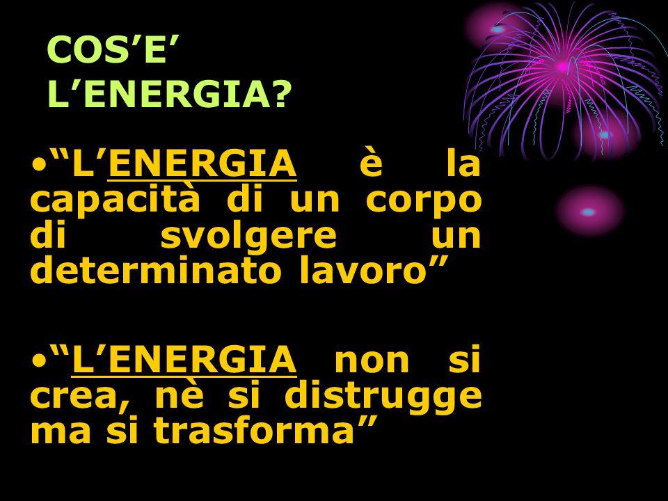 L'ENERGIA è la capacità di un corpo di svolgere un determinato lavoro L'ENERGIA non si crea, nè si distrugge ma si trasforma COS'E' L'ENERGIA?