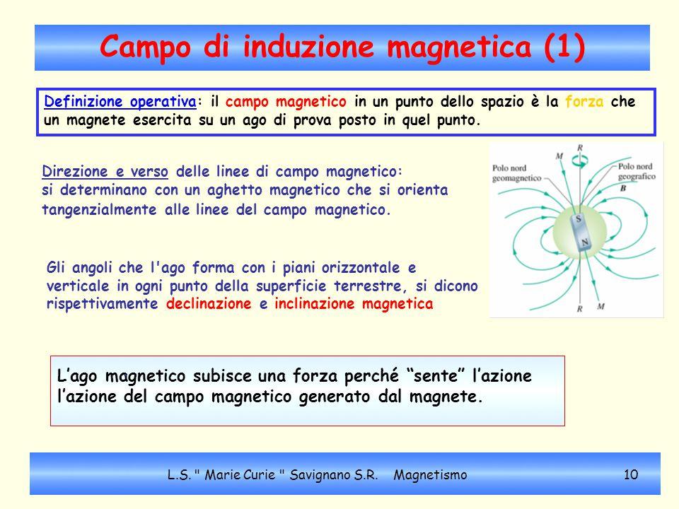 """Campo di induzione magnetica (1) L'ago magnetico subisce una forza perché """"sente"""" l'azione l'azione del campo magnetico generato dal magnete. Definizi"""