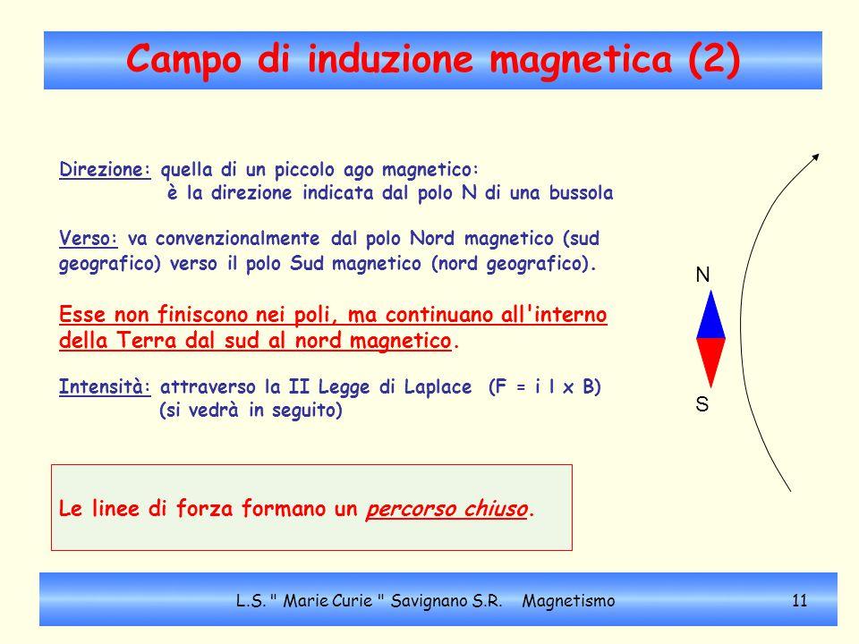 Campo di induzione magnetica (2) Direzione: quella di un piccolo ago magnetico: è la direzione indicata dal polo N di una bussola Verso: va convenzion
