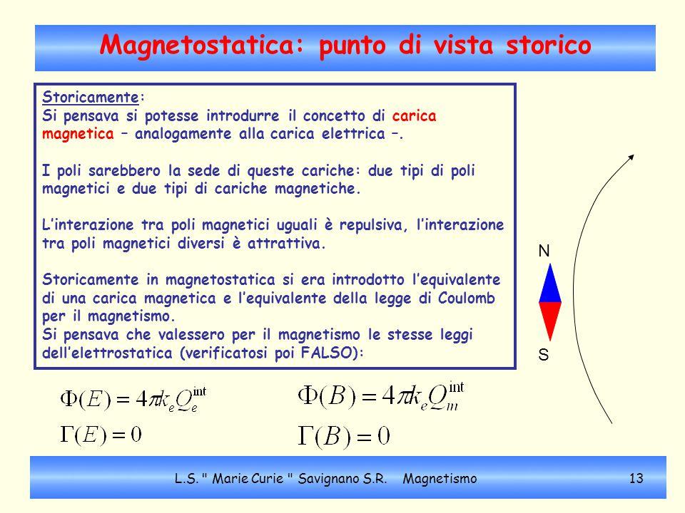 Magnetostatica: punto di vista storico Storicamente: Si pensava si potesse introdurre il concetto di carica magnetica – analogamente alla carica elett