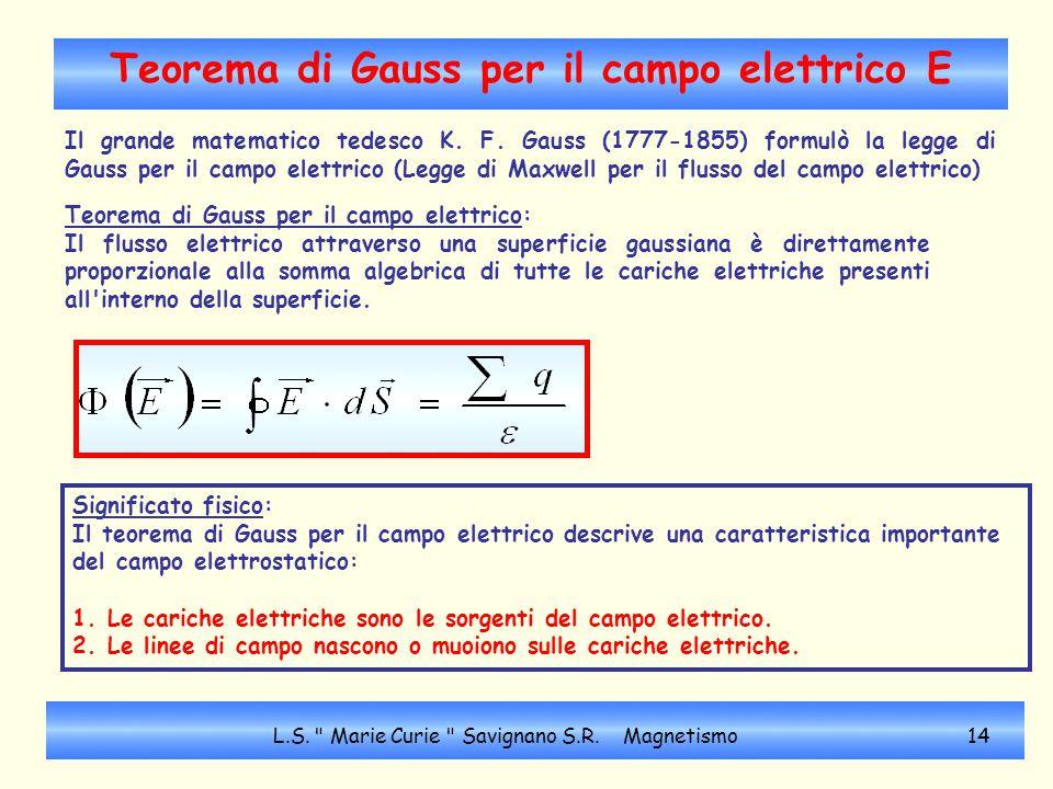 Teorema di Gauss per il campo elettrico E Il grande matematico tedesco K. F. Gauss (1777-1855) formulò la legge di Gauss per il campo elettrico (Legge