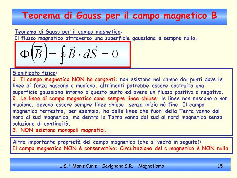 Teorema di Gauss per il campo magnetico B Significato fisico: 1. Il campo magnetico NON ha sorgenti: non esistono nel campo dei punti dove le linee di