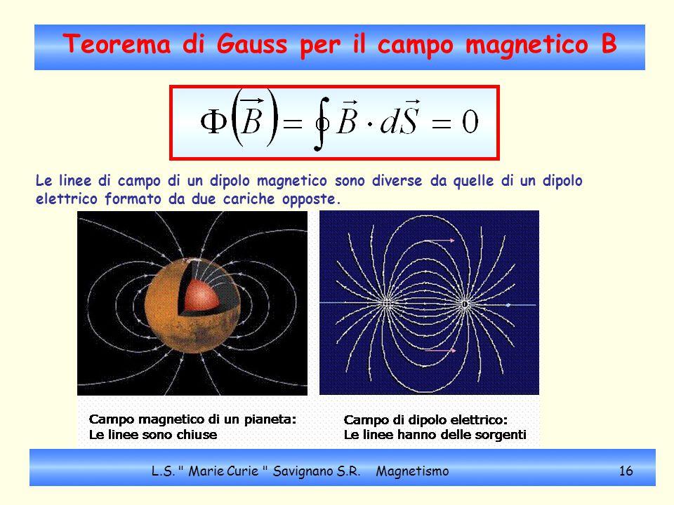 Teorema di Gauss per il campo magnetico B Le linee di campo di un dipolo magnetico sono diverse da quelle di un dipolo elettrico formato da due carich