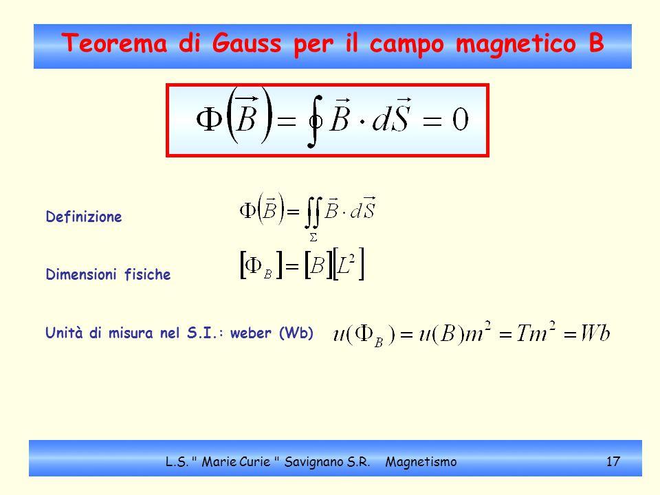 Teorema di Gauss per il campo magnetico B Definizione Dimensioni fisiche Unità di misura nel S.I.: weber (Wb) L.S.