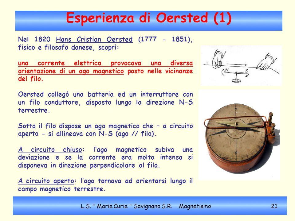 Esperienza di Oersted (1) Nel 1820 Hans Cristian Oersted (1777 - 1851), fisico e filosofo danese, scoprì: una corrente elettrica provocava una diversa