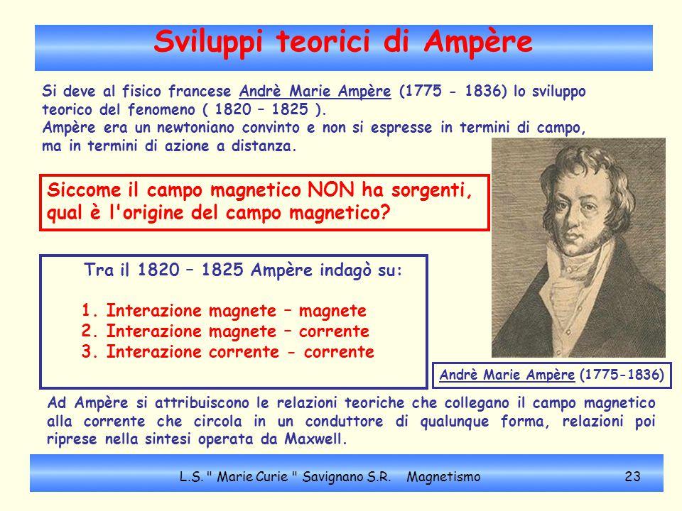 Sviluppi teorici di Ampère Si deve al fisico francese Andrè Marie Ampère (1775 - 1836) lo sviluppo teorico del fenomeno ( 1820 – 1825 ). Ampère era un