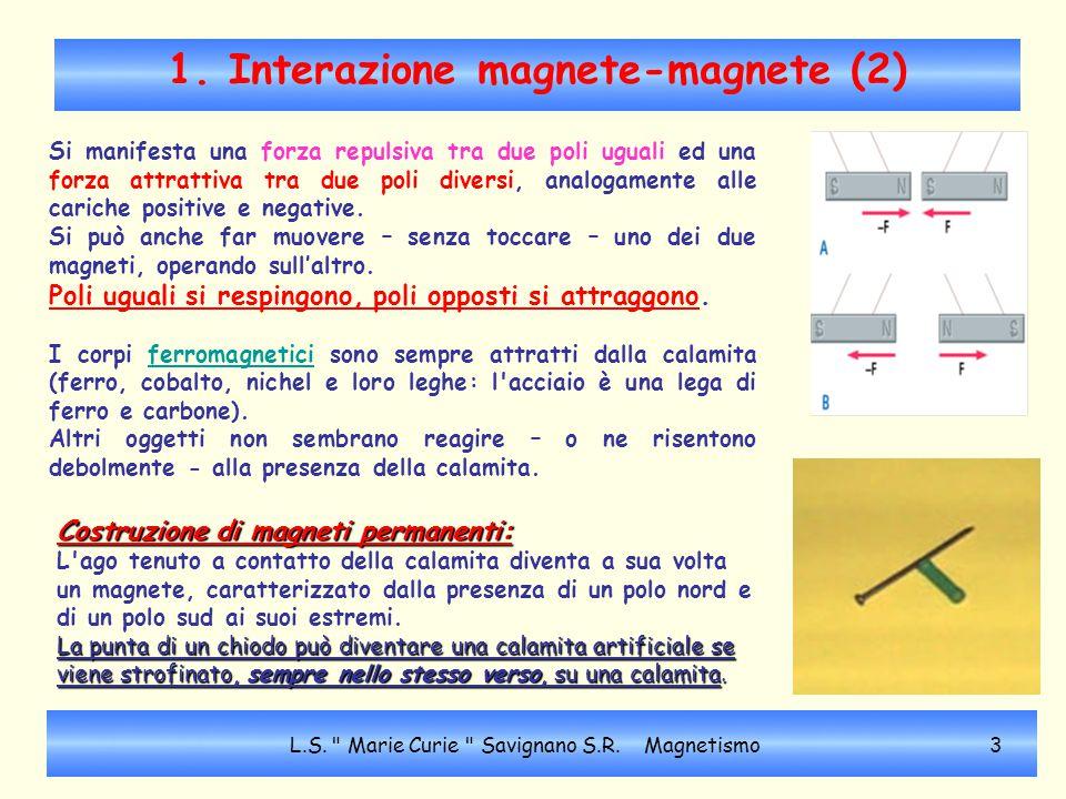 1. Interazione magnete-magnete (2) Si manifesta una forza repulsiva tra due poli uguali ed una forza attrattiva tra due poli diversi, analogamente all