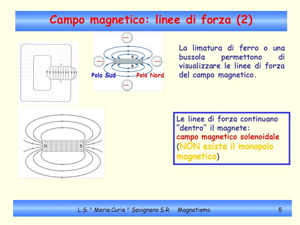 Campo magnetico: poli e cariche magnetiche(3) Esperienza del magnete spezzato: Se si spezza in due una calamite a barra, NON si ottiene un polo Nord ed un polo Sud isolati, ma si ricreano due calamite, qualunque siano il numero di pezzi in cui si taglia la calamita originaria.
