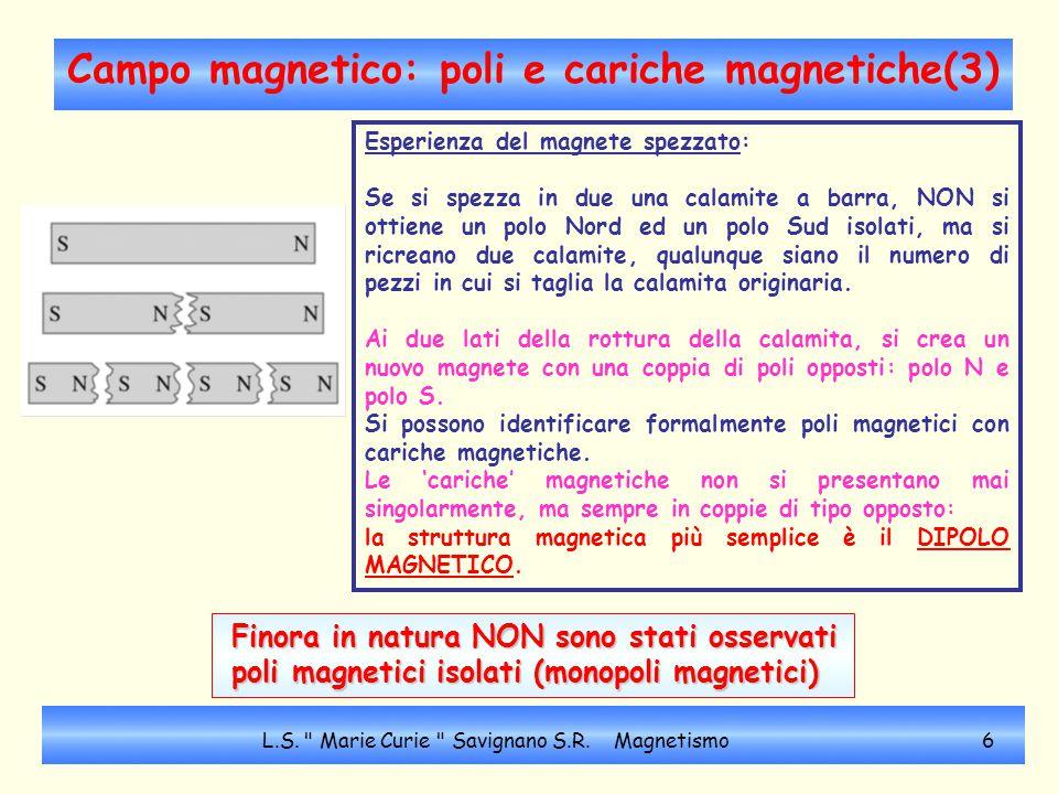 Campo magnetico: poli e cariche magnetiche(3) Esperienza del magnete spezzato: Se si spezza in due una calamite a barra, NON si ottiene un polo Nord e