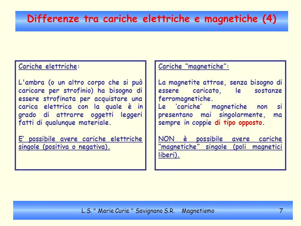 """Differenze tra cariche elettriche e magnetiche (4) Cariche """"magnetiche"""": La magnetite attrae, senza bisogno di essere caricato, le sostanze ferromagne"""