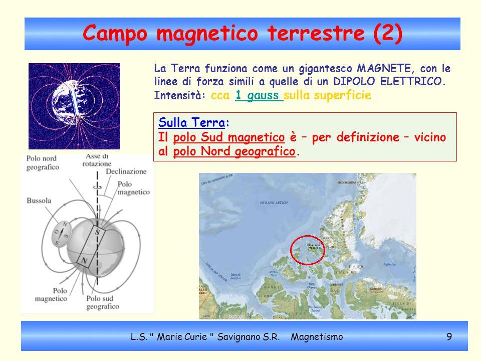 Campo magnetico terrestre (2) La Terra funziona come un gigantesco MAGNETE, con le linee di forza simili a quelle di un DIPOLO ELETTRICO. Intensità: c
