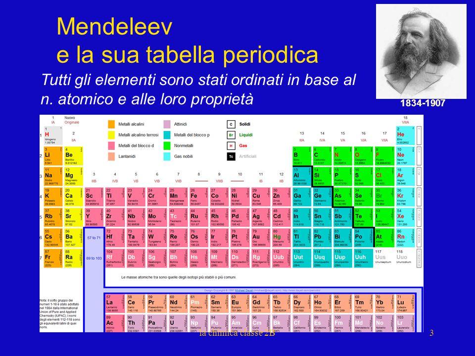METALLI NON METALLI Di solito sono SOLIDI conduttori di calore e di elettricità capacI di riflettere la luce (lucentezza metallica) ESEMPI sodio, calcio,zinco,ferro argento, piombo, mercurio Sono GASSOSI sono cattivi conduttori di calore ed elettricità conduttore di calore e di elettricità ESEMPI carbonio, ossigeno, azoto, cloro,