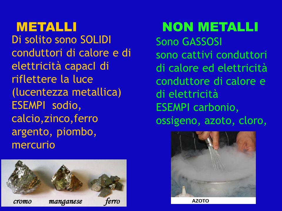 REAZIONI CON OSSIGENO Metallo + ossigeno 2Fe + O 2 2Fe0 ossido basico Non metallo + ossigeno C + O 2 CO 2 ossido acido o anidride REAZIONI CON ACQUA OSSIDO BASICO + acqua BASE Non metallo + ossigeno C + O 2 CO 2 ossido acido o anidride ANIDRIDE + acqua ACIDO