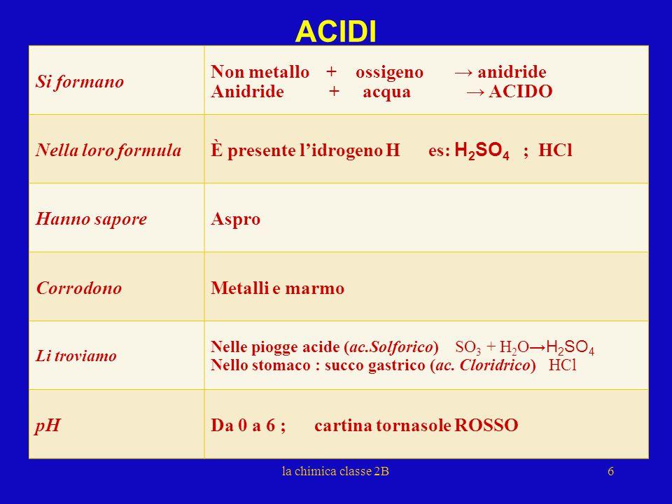BASI Si formano Metallo + ossigeno → ossido Ossido + acqua → BASE Nella loro formula È presente il gruppo ossidrile OH es: NaO H Hanno saporeAmaro CorrodonoMetalli Li troviamo Nei detergenti es.