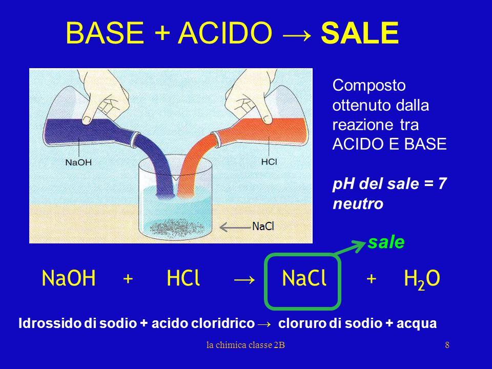 INDICATORI DI pH pHmetro cartina al tornasole La cartina al tornasole ha la proprietà di assumere un colore diverso in presenza del diverso grado di acidità o basicità delle sostanze.
