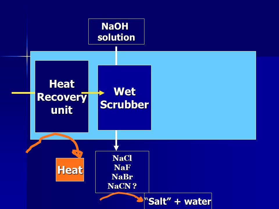 NaOHsolution NaClNaFNaBr NaCN HeatRecoveryunit Heat WetScrubber Salt + water