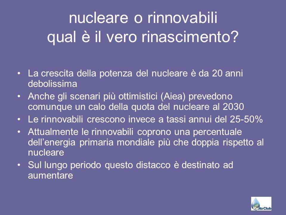 Potenza nucleare e da generazione distribuita, escluso il grande idro che supera da solo il nucleare, installata nel mondo (GWe )