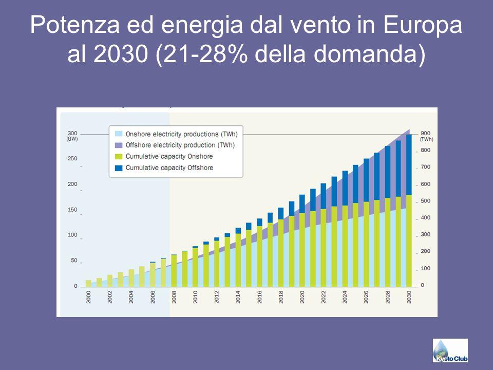 Potenza ed energia dal vento in Europa al 2030 (21-28% della domanda)