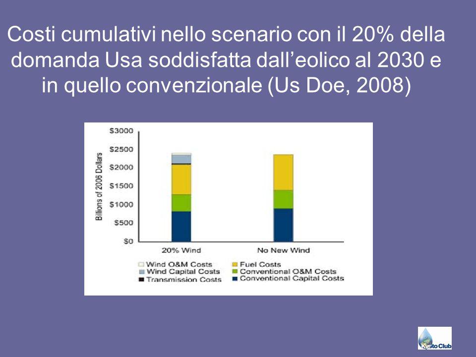 Costi cumulativi nello scenario con il 20% della domanda Usa soddisfatta dall'eolico al 2030 e in quello convenzionale (Us Doe, 2008)