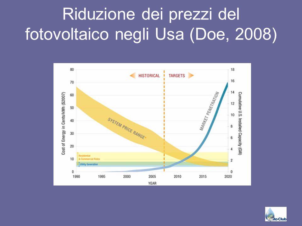 Riduzione dei prezzi del fotovoltaico negli Usa (Doe, 2008)