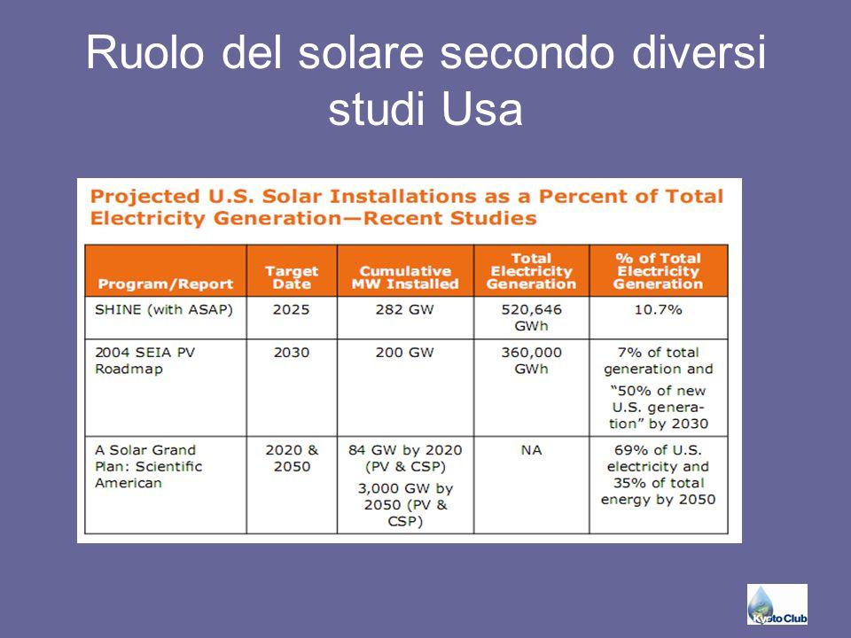 Ruolo del solare secondo diversi studi Usa