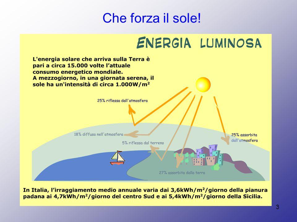 3 Che forza il sole!