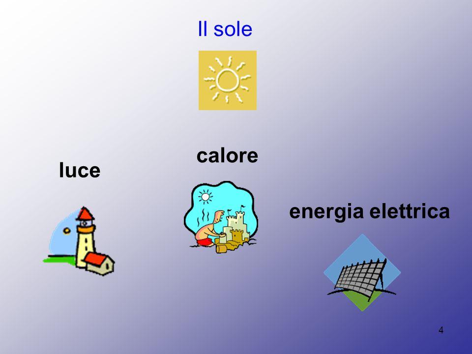4 Il sole luce calore energia elettrica
