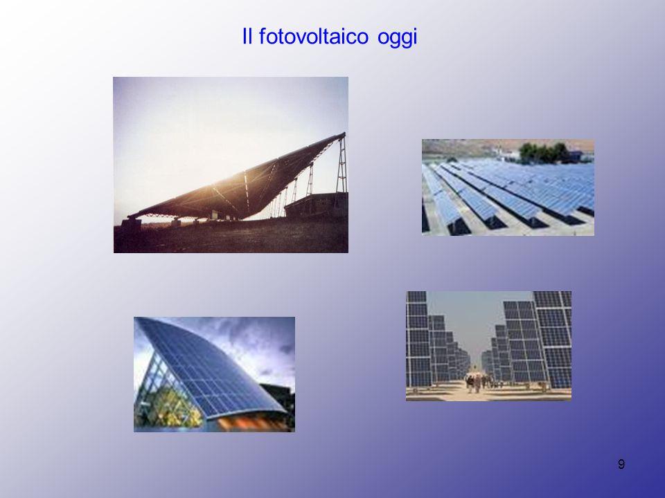 9 Il fotovoltaico oggi