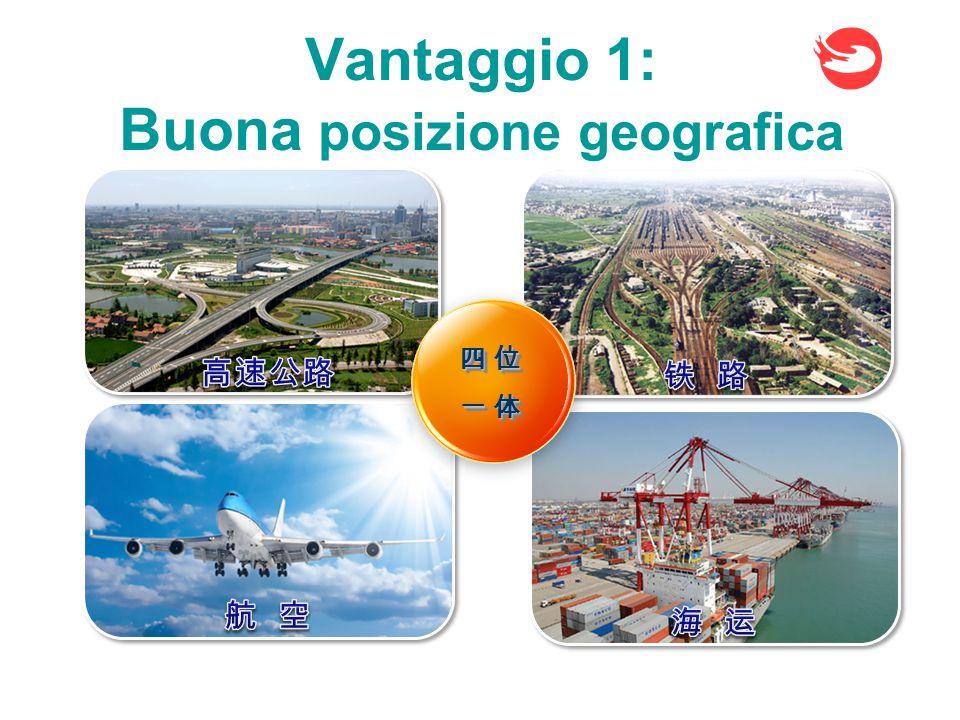 Vantaggio 1: Buona posizione geografica位一 四 位四 位一 体一 体四 位四 位一 体一 体 四 位四 位一 体一 体四 位四 位一 体一 体