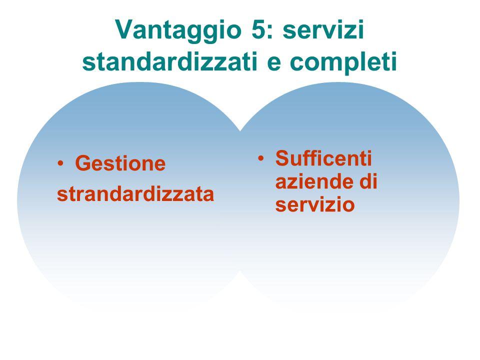 Vantaggio 5: servizi standardizzati e completi Gestione strandardizzata Sufficenti aziende di servizio