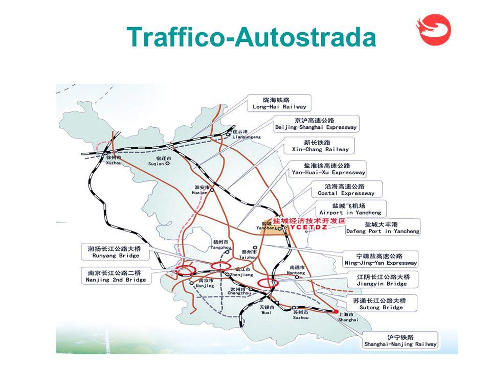 Traffico-Ferrovia Si sta costruendo la ferrovia ad alta velocita' tra Yancheng e Shanghai, con cui da Yancheng a Shanghai ci vorranno solo un'ora.