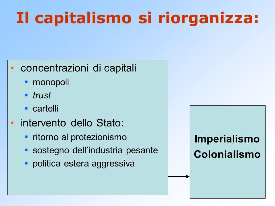 Il capitalismo si riorganizza: concentrazioni di capitali  monopoli  trust  cartelli intervento dello Stato:  ritorno al protezionismo  sostegno