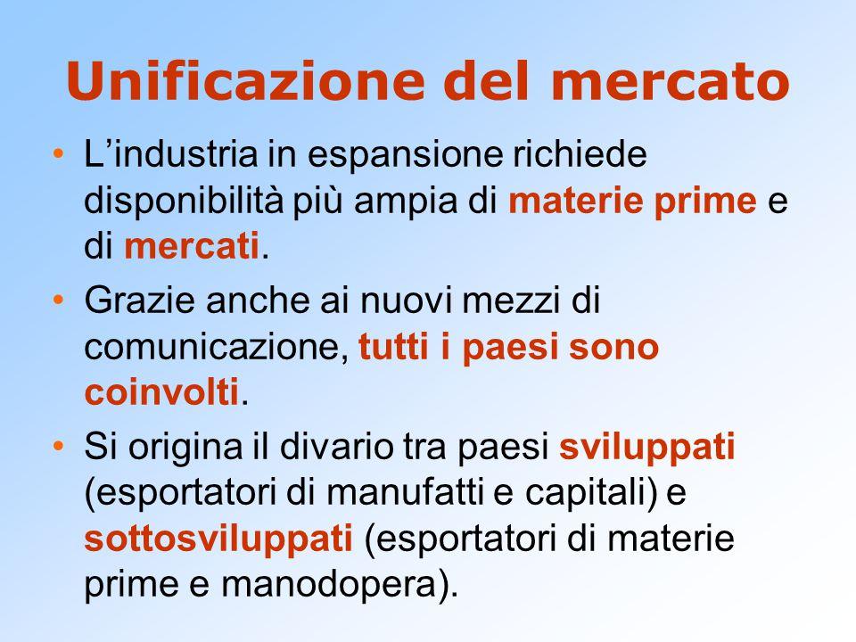 Unificazione del mercato L'industria in espansione richiede disponibilità più ampia di materie prime e di mercati. Grazie anche ai nuovi mezzi di comu