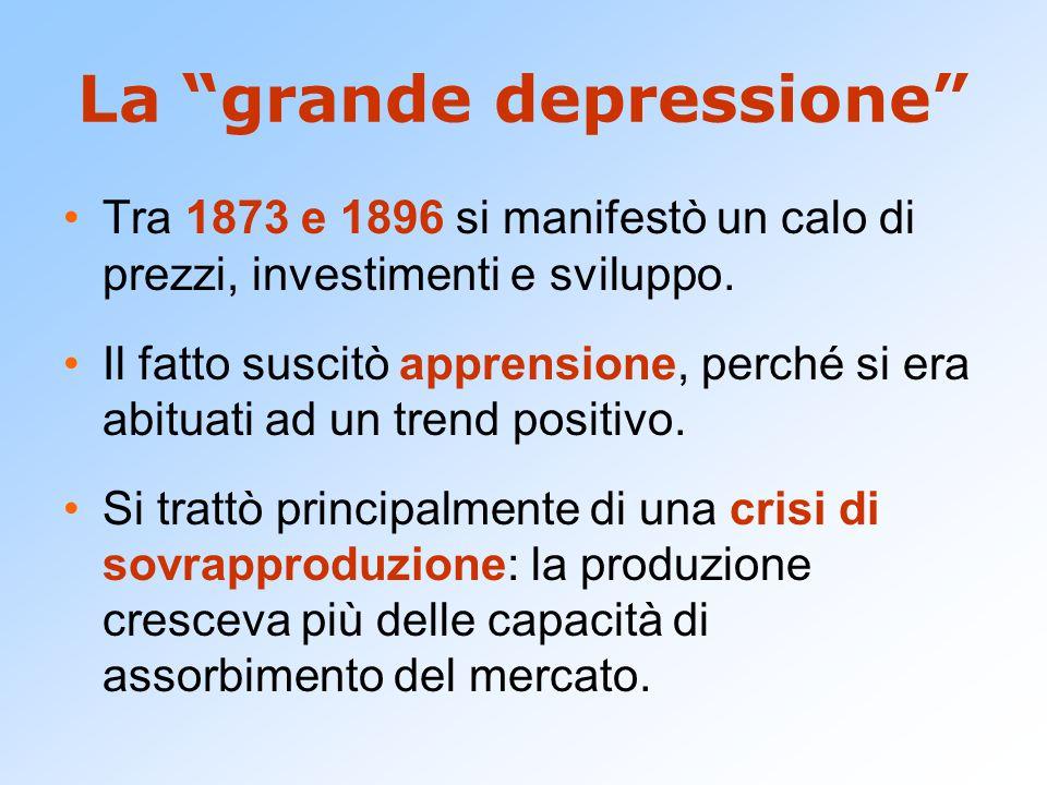 """La """"grande depressione"""" Tra 1873 e 1896 si manifestò un calo di prezzi, investimenti e sviluppo. Il fatto suscitò apprensione, perché si era abituati"""