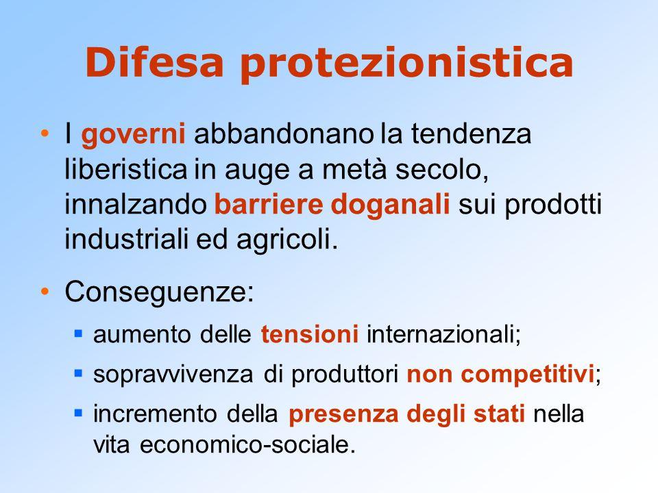 Difesa protezionistica I governi abbandonano la tendenza liberistica in auge a metà secolo, innalzando barriere doganali sui prodotti industriali ed a