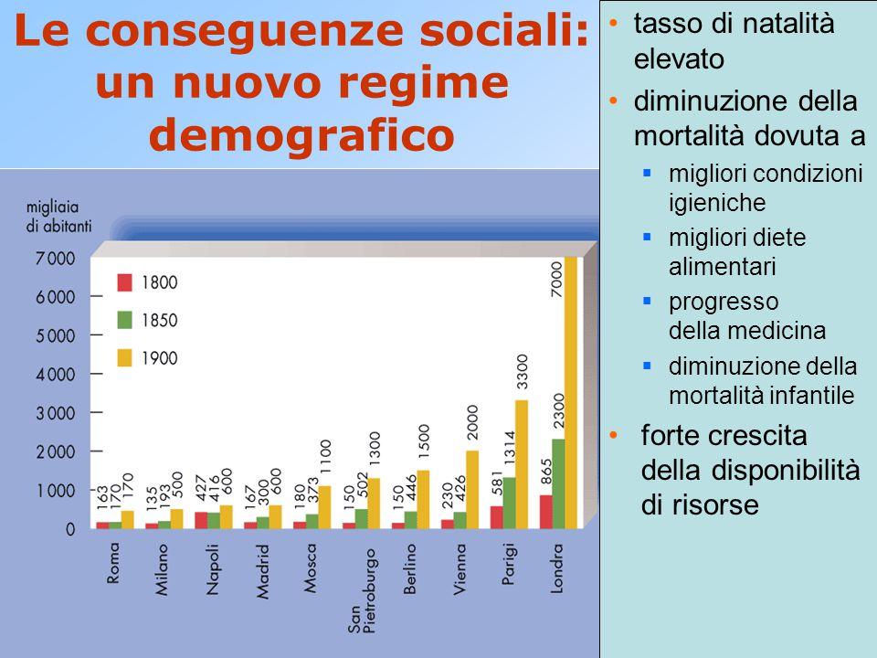 Le conseguenze sociali: un nuovo regime demografico tasso di natalità elevato diminuzione della mortalità dovuta a  migliori condizioni igieniche  m