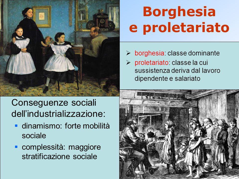 Borghesia e proletariato Conseguenze sociali dell'industrializzazione:  dinamismo: forte mobilità sociale  complessità: maggiore stratificazione soc