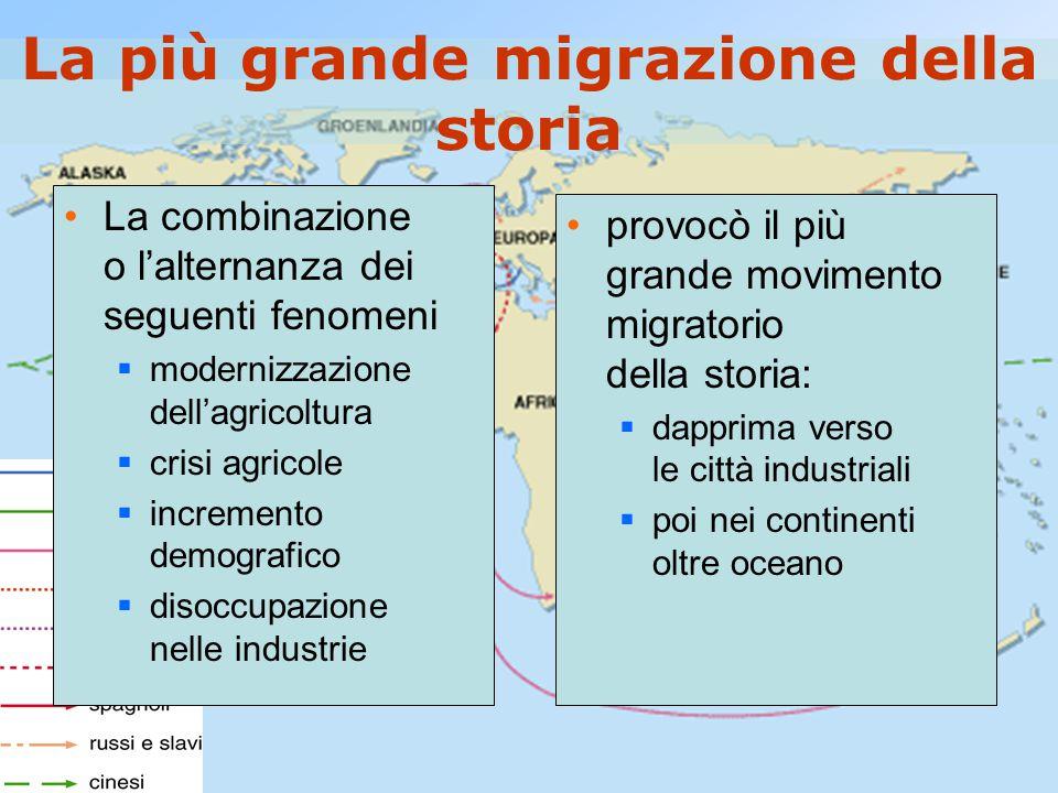 La più grande migrazione della storia La combinazione o l'alternanza dei seguenti fenomeni  modernizzazione dell'agricoltura  crisi agricole  incre