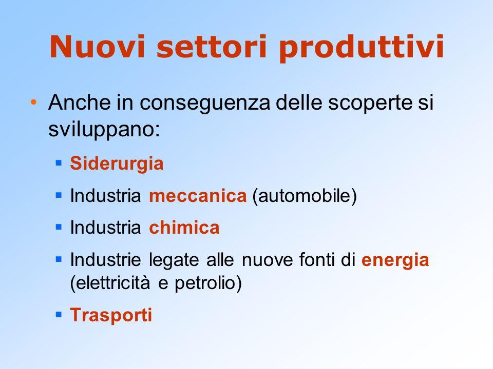 Nuovi settori produttivi Anche in conseguenza delle scoperte si sviluppano:  Siderurgia  Industria meccanica (automobile)  Industria chimica  Indu