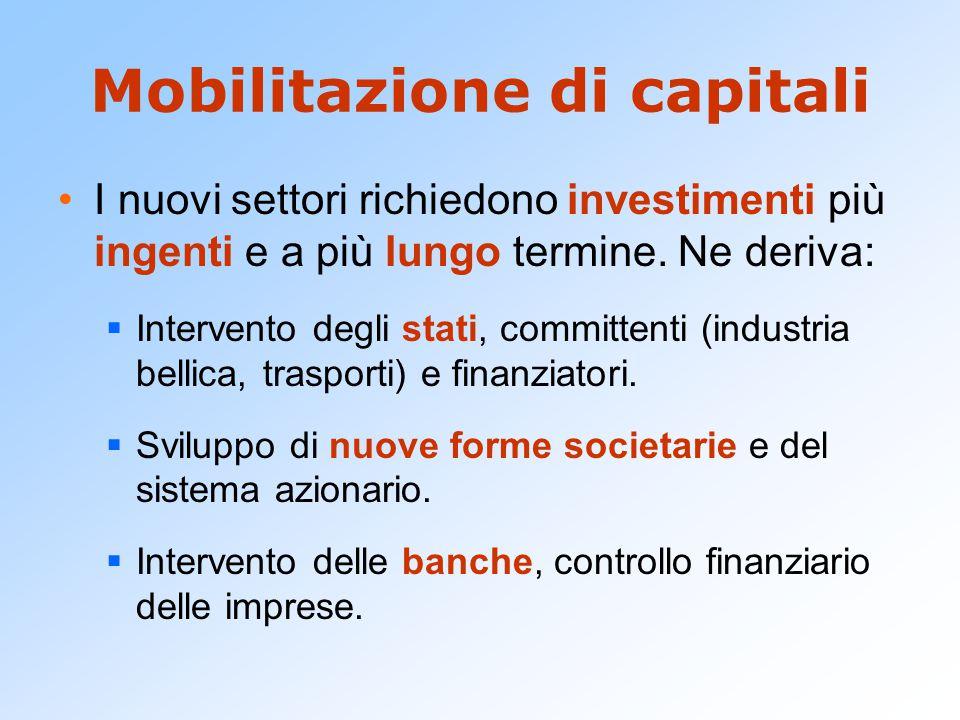 Mobilitazione di capitali I nuovi settori richiedono investimenti più ingenti e a più lungo termine. Ne deriva:  Intervento degli stati, committenti