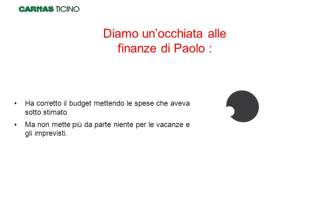 Diamo un'occhiata alle finanze di Paolo : Ha corretto il budget mettendo le spese che aveva sotto stimato Ma non mette più da parte niente per le vaca