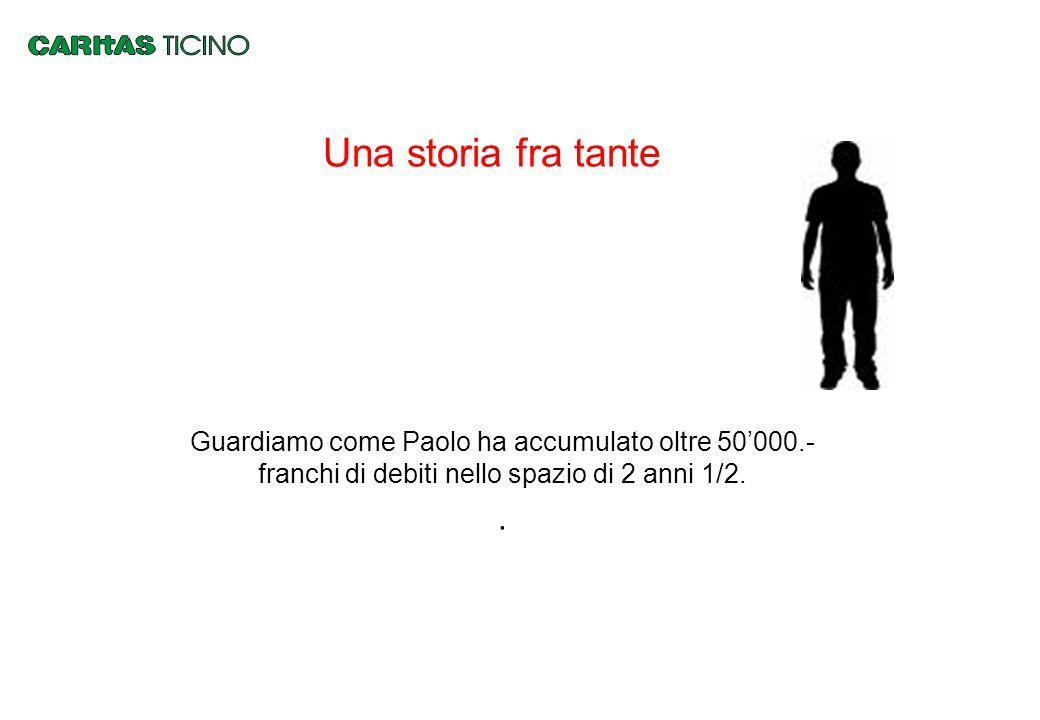 Una storia fra tante Guardiamo come Paolo ha accumulato oltre 50'000.- franchi di debiti nello spazio di 2 anni 1/2..