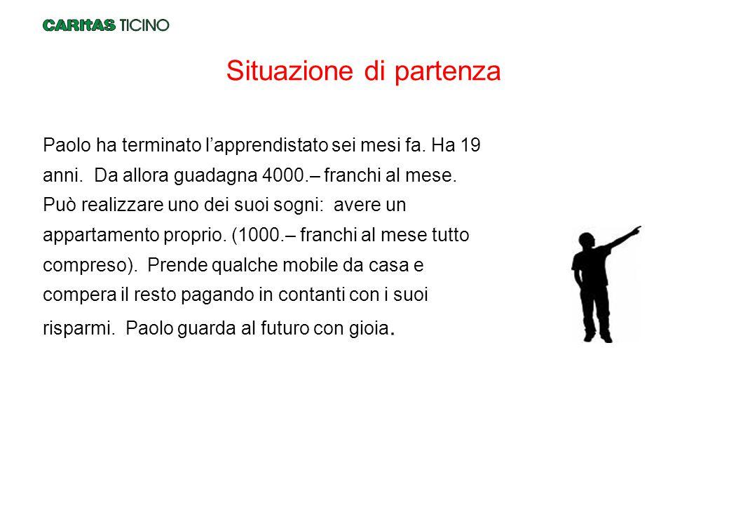Situazione di partenza Paolo ha terminato l'apprendistato sei mesi fa. Ha 19 anni. Da allora guadagna 4000.– franchi al mese. Può realizzare uno dei s