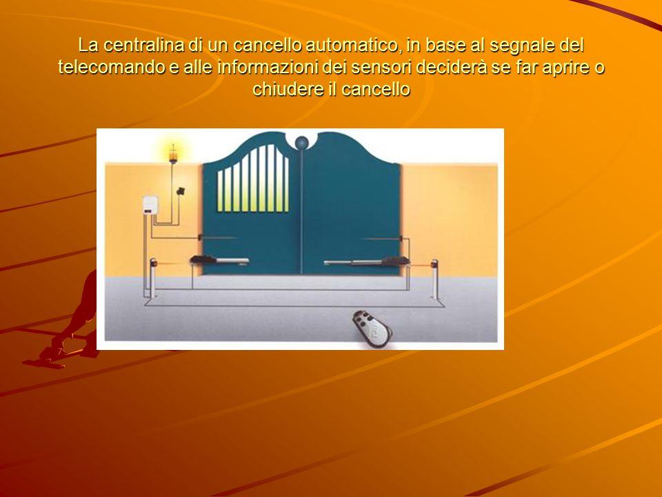 La centralina di un cancello automatico, in base al segnale del telecomando e alle informazioni dei sensori deciderà se far aprire o chiudere il cancello